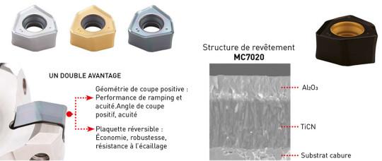 plaquette carbure mitsubishi wjx